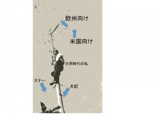 図1 短波アンテナ